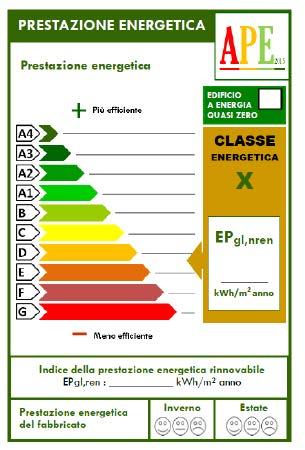 Prestazione energetica APE